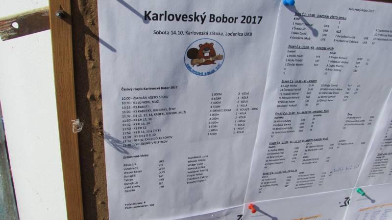 ce02a6f4bc canoe.sk - Slovenský zväz rýchlostnej kanoistiky